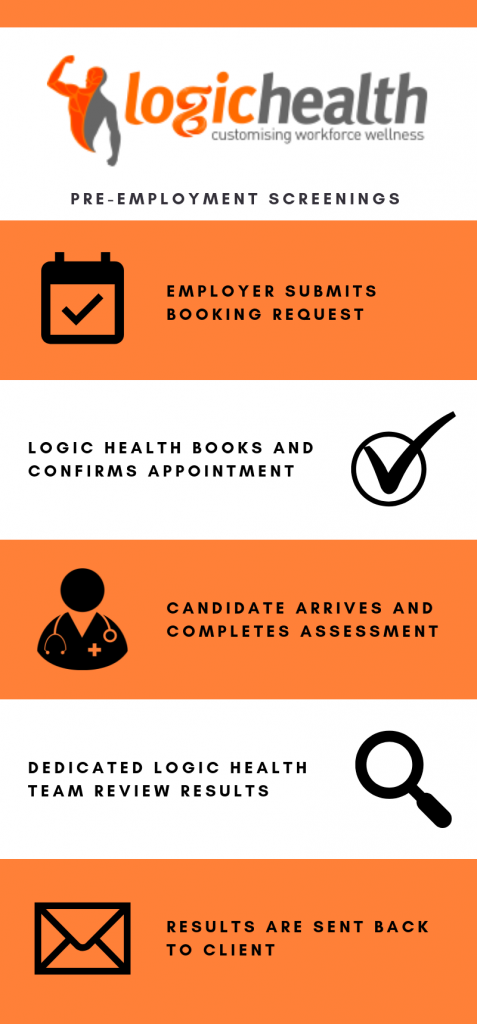 Pre Employment Process graphic 477x1024 - Pre-Employment